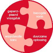 samenwerkingskunde-de-vier-puzzelstukken-van-samenwerken
