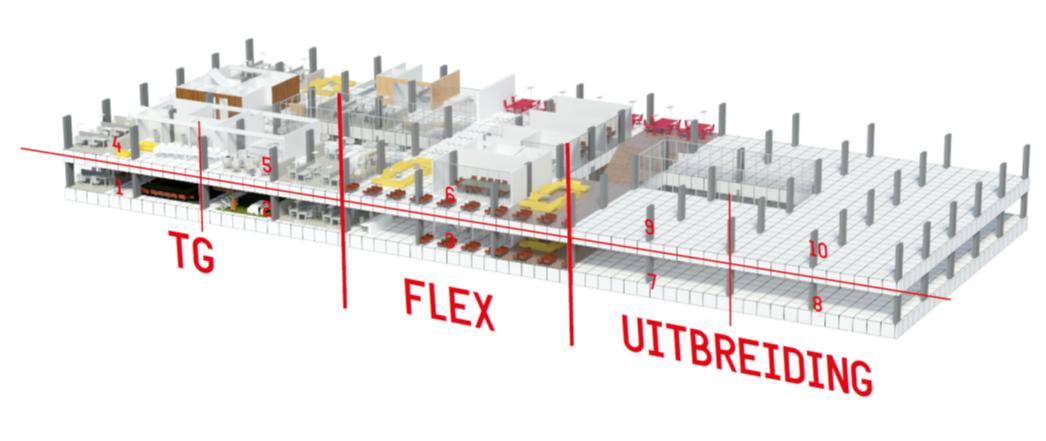 Plaatje 2 blog 3 - Fast flex uitbreiding