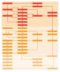 schematische routekaart blog-01