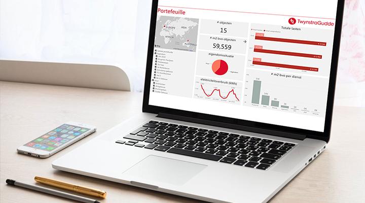 Effectief vastgoedmanagement dankzij live dashboard