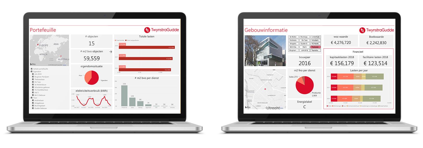 Dashboard vastgoedinformatie
